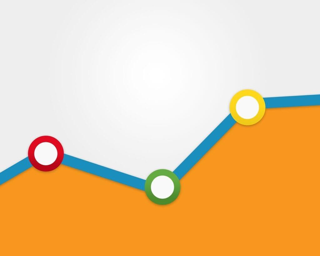 Vi är experter på Google Analytics